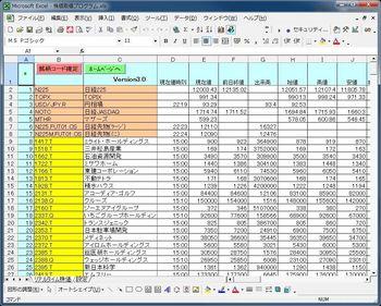 Miz企画 Excel版株価取得プログラム